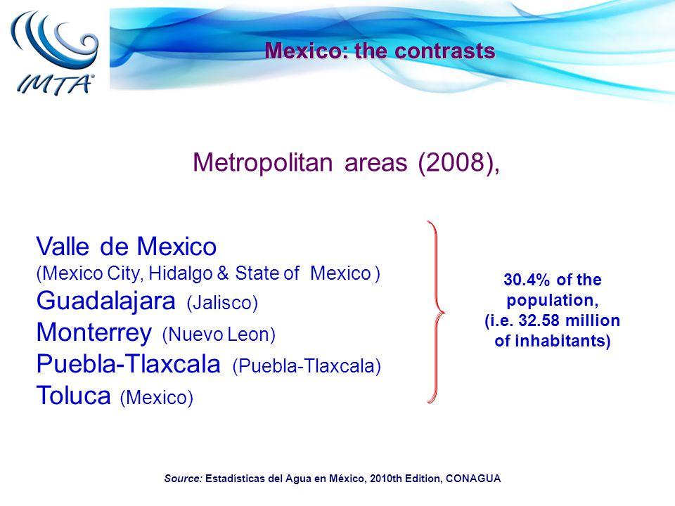 Metropolitan areas (2008), Source: Estadísticas del Agua en México, 2010th Edition, CONAGUA Mexico: the contrasts Mexico: the contrasts Valle de Mexico (Mexico City, Hidalgo & State of Mexico ) Guadalajara (Jalisco) Monterrey (Nuevo Leon) Puebla-Tlaxcala (Puebla-Tlaxcala) Toluca (Mexico) 30.4% of the population, (i.e.