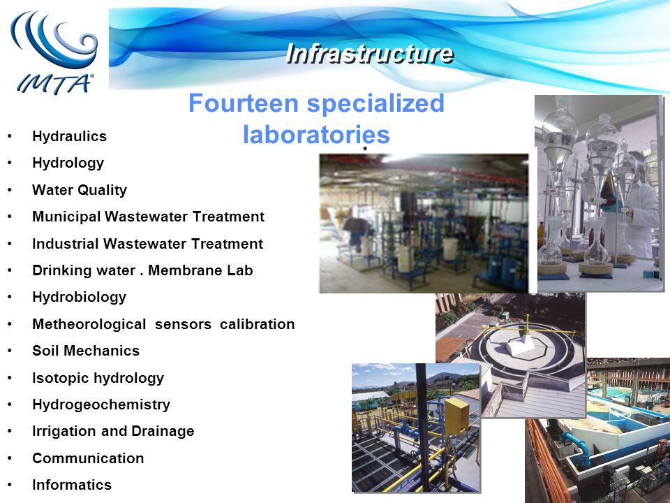 Hydraulics Hydrology Water Quality Municipal Wastewater Treatment Industrial Wastewater Treatment Drinking water.