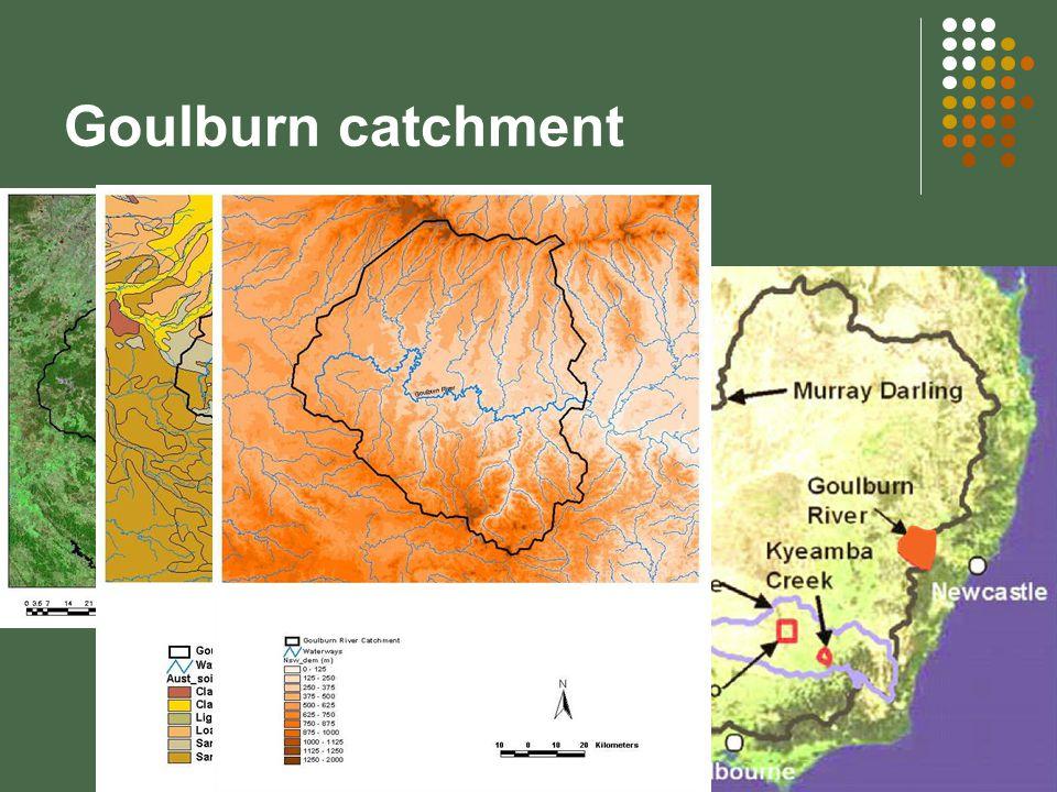 Goulburn catchment