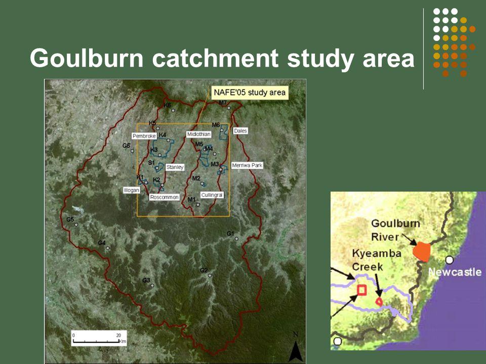 Goulburn catchment study area