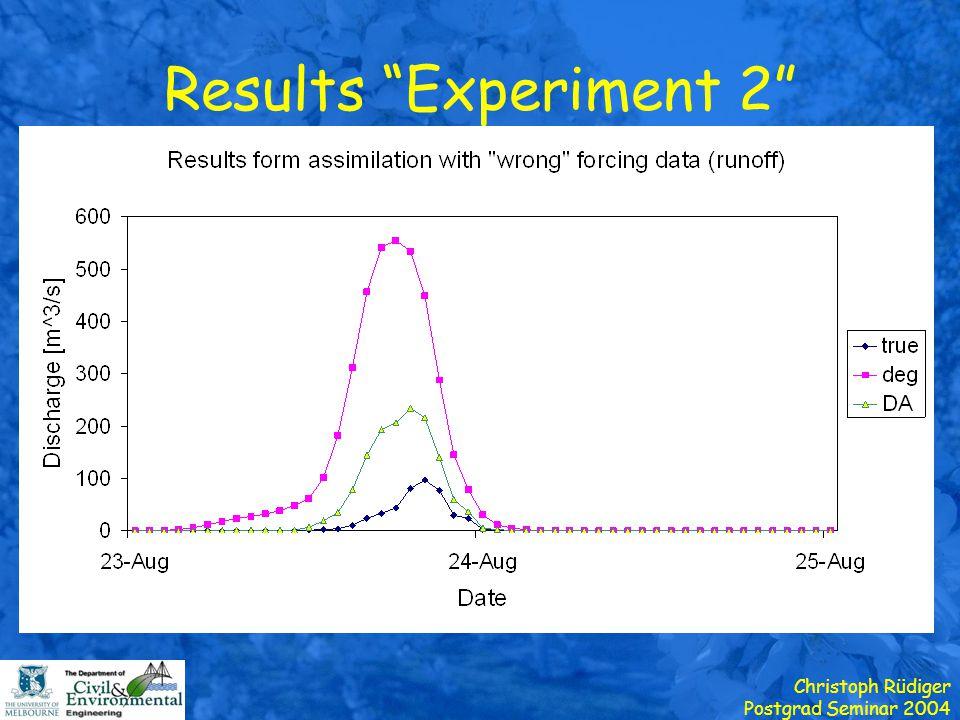 Christoph Rüdiger Postgrad Seminar 2004 Results Experiment 2