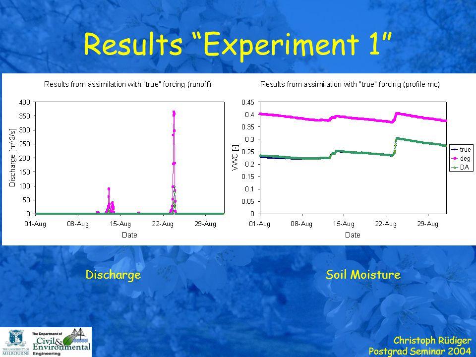 Christoph Rüdiger Postgrad Seminar 2004 Results Experiment 1