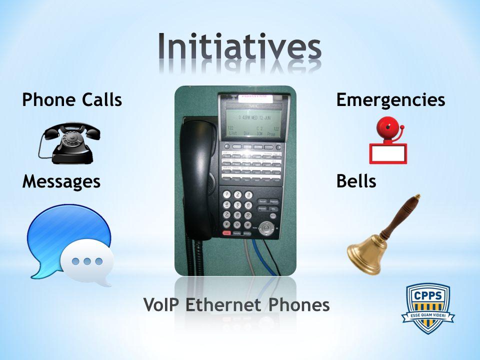 VoIP Ethernet Phones Phone Calls Bells Messages Emergencies