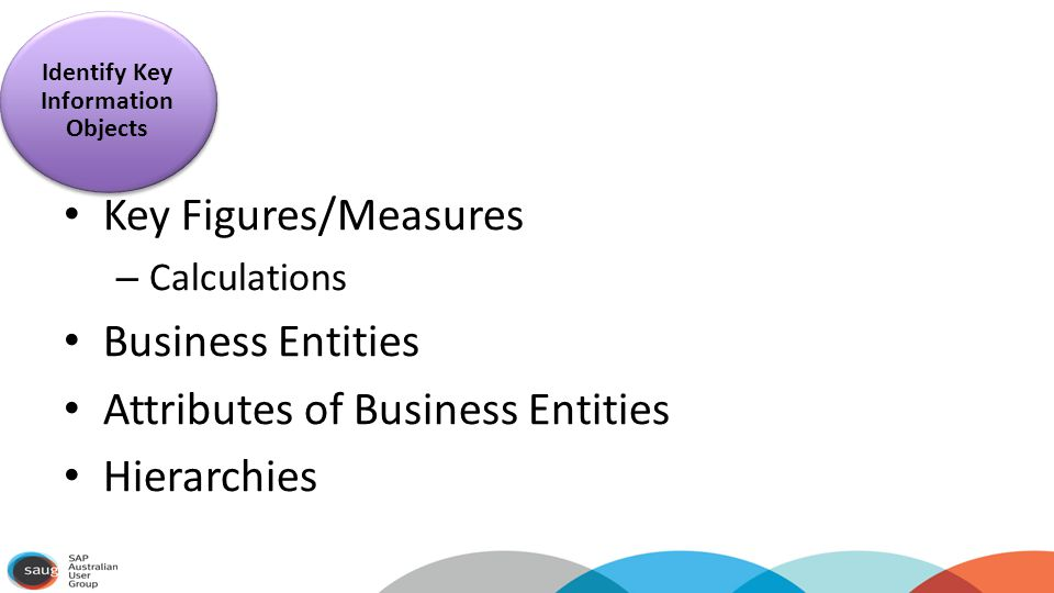 Key Figures/Measures – Calculations Business Entities Attributes of Business Entities Hierarchies Identify Key Information Objects