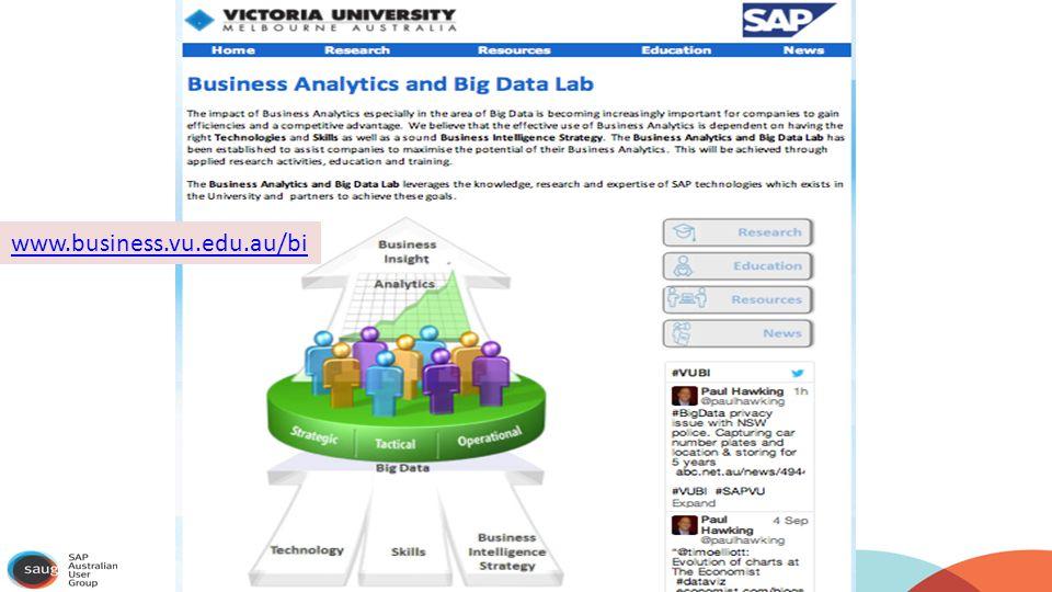 Information Modelling Identify Key Information Objects