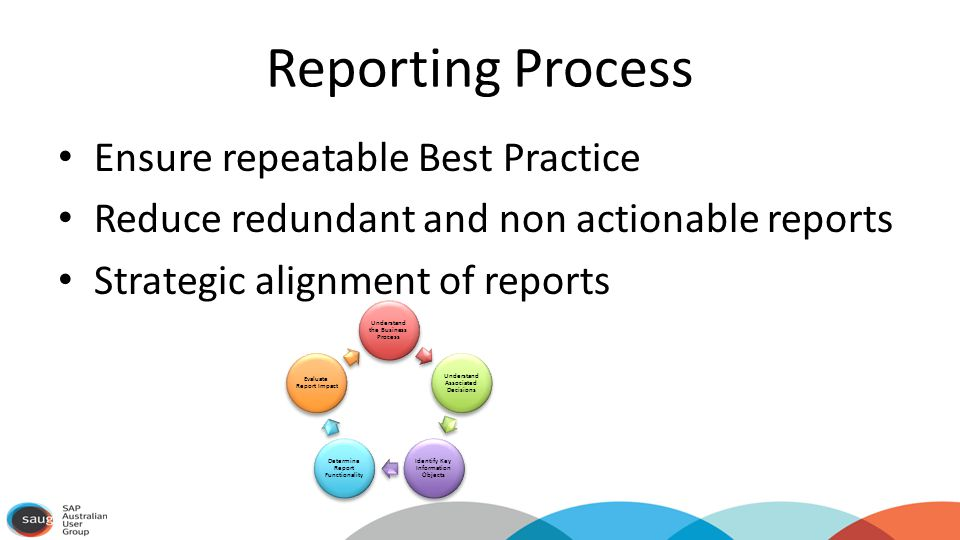 Reporting Process Ensure repeatable Best Practice Reduce redundant and non actionable reports Strategic alignment of reports Understand the Business Process Understand Associated Decisions Identify Key Information Objects Determine Report Functionality Evaluate Report Impact