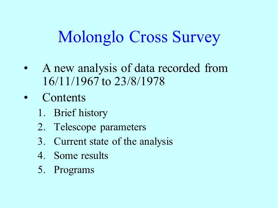Molonglo Cross History Designed by Prof.B. Y.