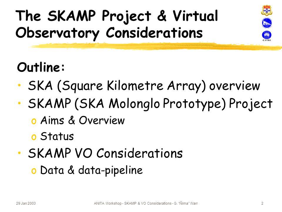 29 Jan 2003 ANITA Workshop - SKAMP & VO Considerations - G. Ñima Warr 23 The End