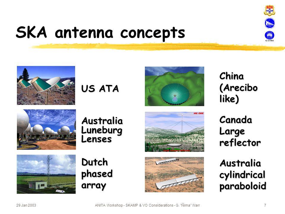 29 Jan 2003 ANITA Workshop - SKAMP & VO Considerations - G.