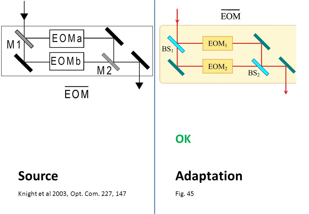 Knight et al 2003, Opt. Com. 227, 147 Source Fig. 45 Adaptation OK