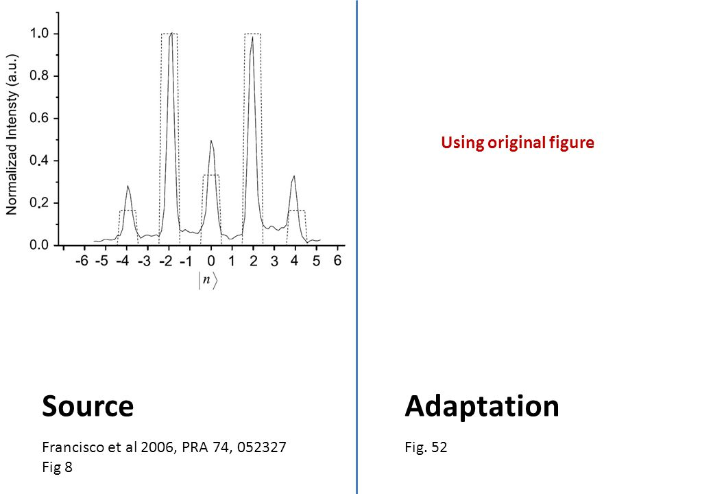 Using original figure Francisco et al 2006, PRA 74, 052327 Fig 8 Source Fig. 52 Adaptation