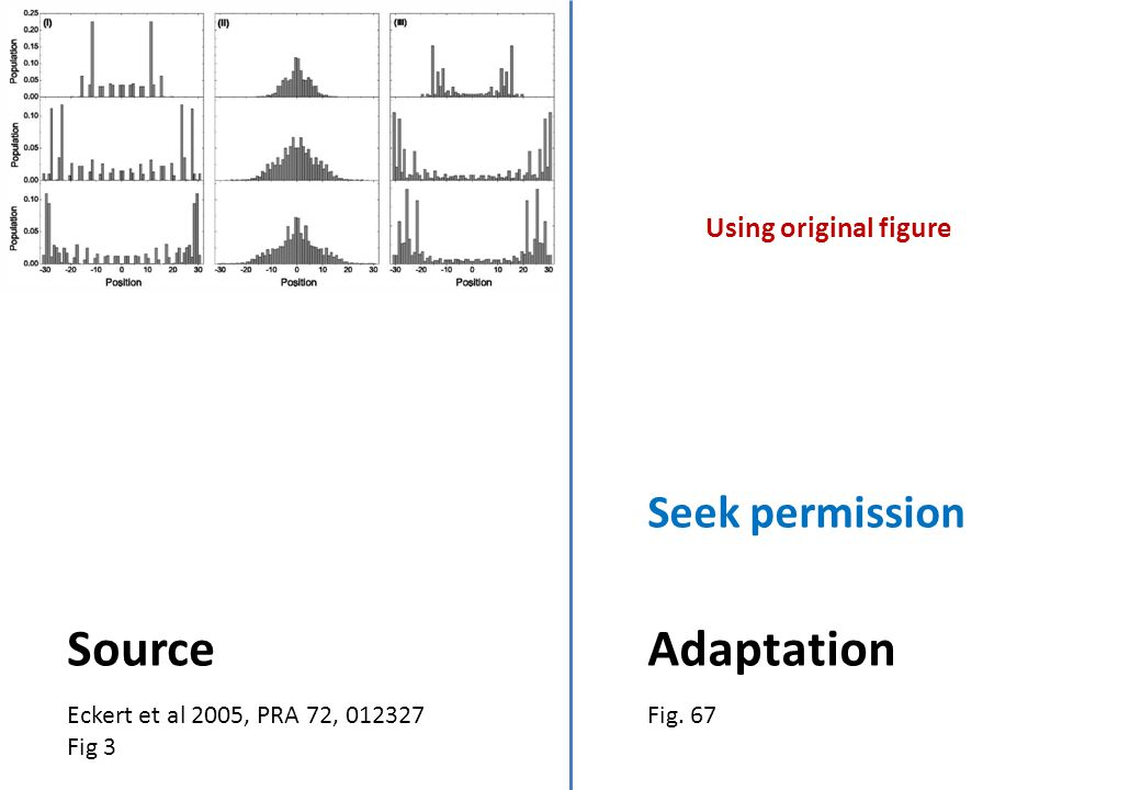 Eckert et al 2005, PRA 72, 012327 Fig 3 Source Fig. 67 Adaptation Using original figure Seek permission