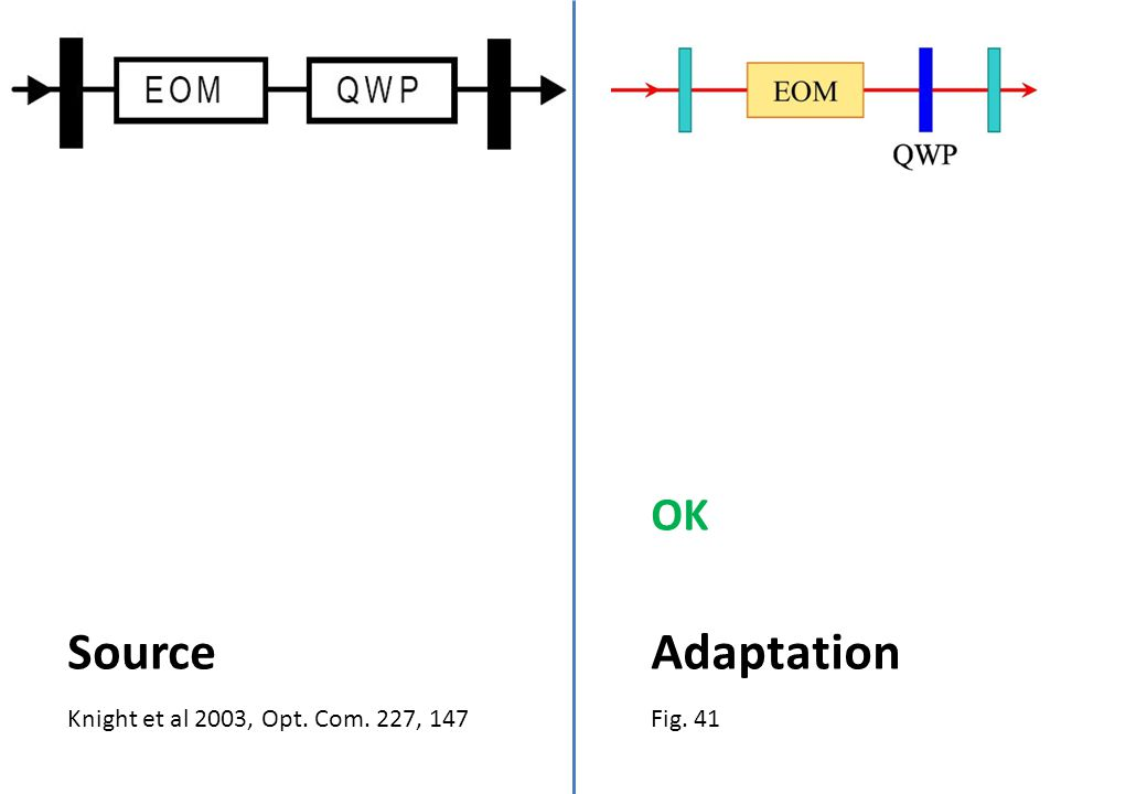 Knight et al 2003, Opt. Com. 227, 147 Source Fig. 41 Adaptation OK