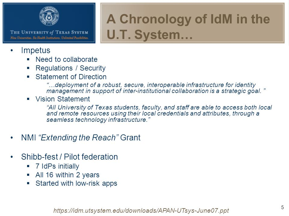 5   A Chronology of IdM in the U.T.