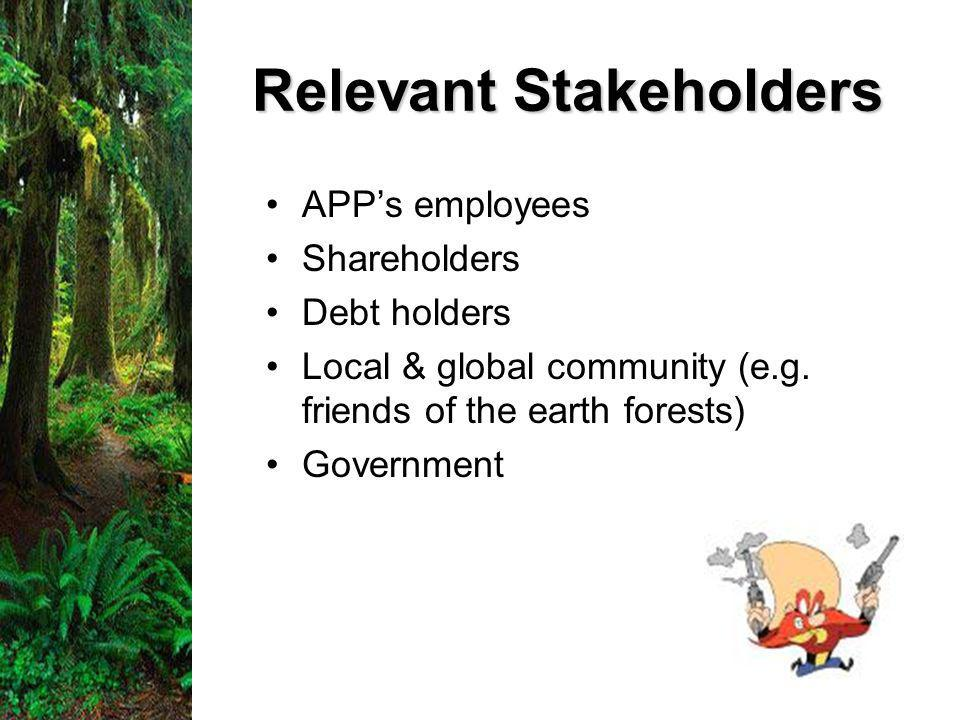 Relevant Stakeholders APP's employees Shareholders Debt holders Local & global community (e.g.