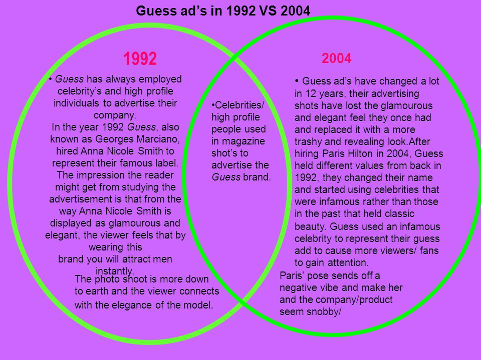 Guess ad's in 1992 VS 2004 1992 Guess has always employed celebrity's and high profile individuals to advertise their company.