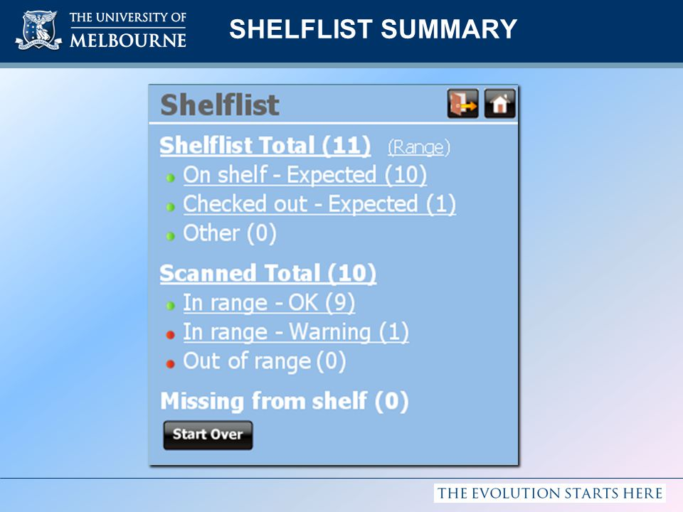 SHELFLIST SUMMARY