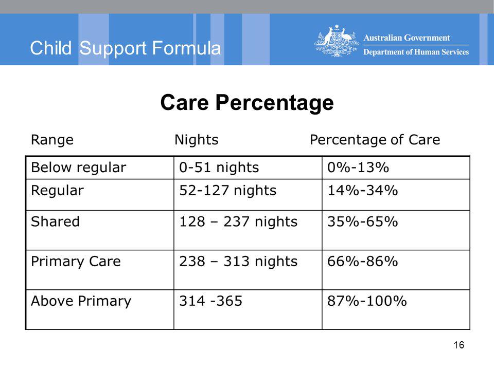 Child Support Formula Care Percentage 16