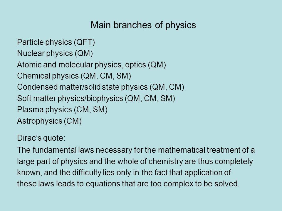 Main branches of physics Particle physics (QFT) Nuclear physics (QM) Atomic and molecular physics, optics (QM) Chemical physics (QM, CM, SM) Condensed