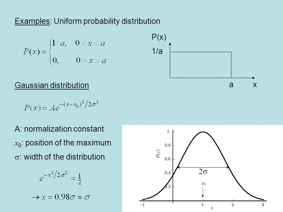 Examples: Uniform probability distribution Gaussian distribution A: normalization constant x 0 : position of the maximum  : width of the distribution