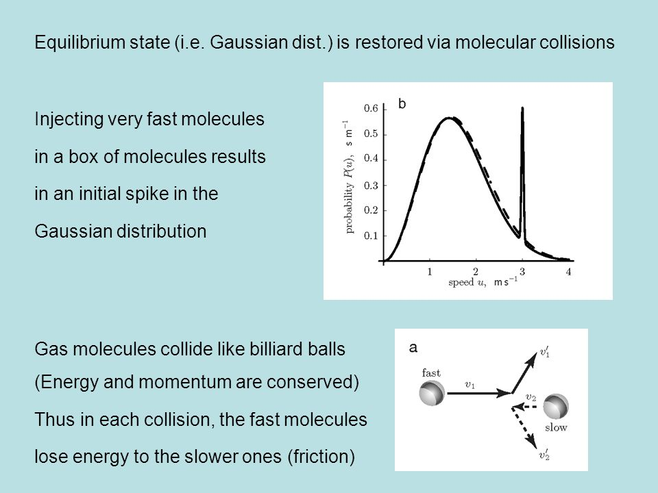 Equilibrium state (i.e. Gaussian dist.) is restored via molecular collisions Injecting very fast molecules in a box of molecules results in an initial