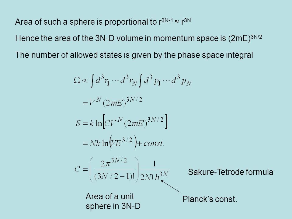 Area of such a sphere is proportional to r 3N-1 ≈ r 3N Hence the area of the 3N-D volume in momentum space is (2mE) 3N/2 The number of allowed states