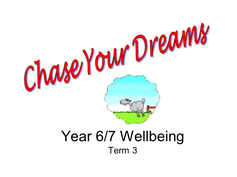 Year 6/7 Wellbeing Term 3