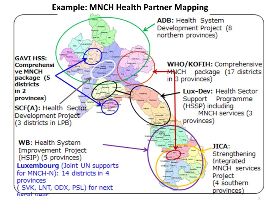 2 Example: MNCH Health Partner Mapping