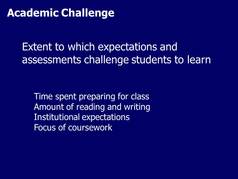 Academic Challenge Extent to which expectations and assessments challenge students to learn Time spent preparing for class Amount of reading and writing Institutional expectations Focus of coursework