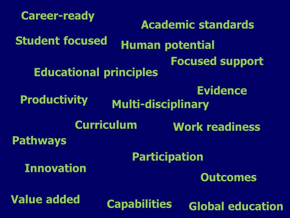 Educational principles Academic standards Innovation Evidence Productivity Value added Participation Outcomes Work readiness Curriculum Capabilities Student focused Focused support Pathways Career-ready Multi-disciplinary Global education Human potential