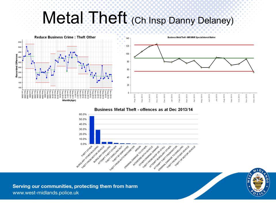 Metal Theft (Ch Insp Danny Delaney)