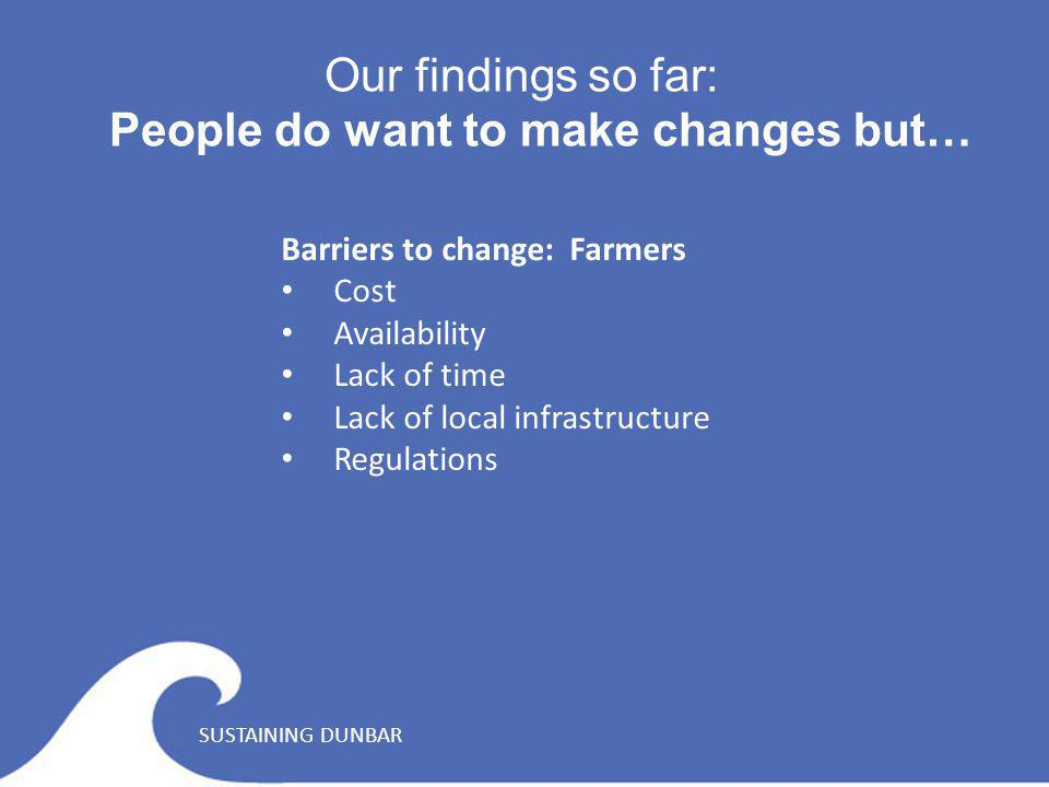 SUSTAINING DUNBAR Our findings so far: People do want to make changes but… Barriers to change: Farmers Cost Availability Lack of time Lack of local in