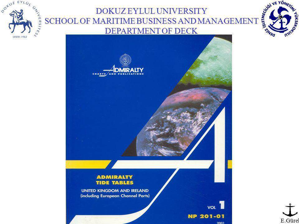 DOKUZ EYLUL UNIVERSITY SCHOOL OF MARITIME BUSINESS AND MANAGEMENT DEPARTMENT OF DECK E.Gürel C.D 12,7 SEA BOTTOM H of LW: 1,7 HW 15:43 Range:4 At noon W L HOT ΔHΔH H of HW: 5,7 17,4 = 12,7 + ΔH + 1,7 ; ΔH = 3 m.