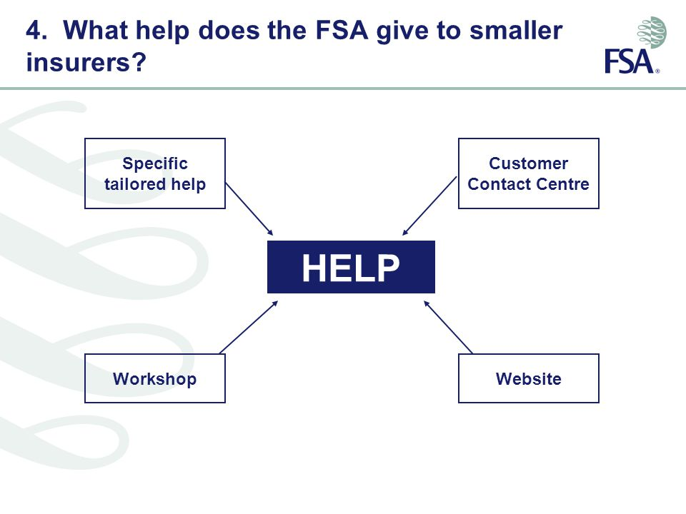 HELP Customer Contact Centre Website Specific tailored help Workshop