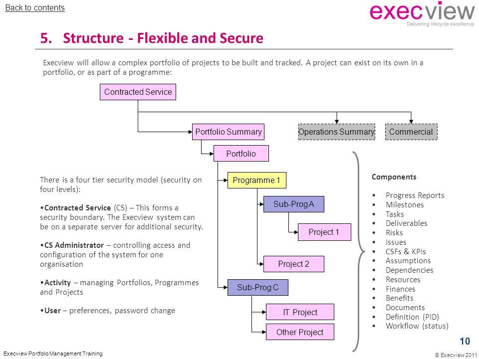 © Execview 2011 Execview Portfolio Management Training Portfolio Summary Contracted Service Programme 1 Sub-Prog C Sub-Prog A Project 2 IT Project Oth