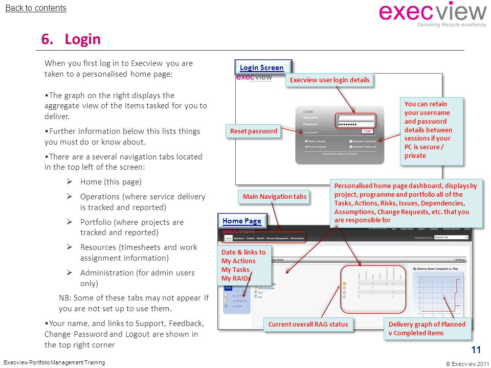 © Execview 2011 Execview Portfolio Management Training When you first log in to Execview you are taken to a personalised home page: The graph on the r