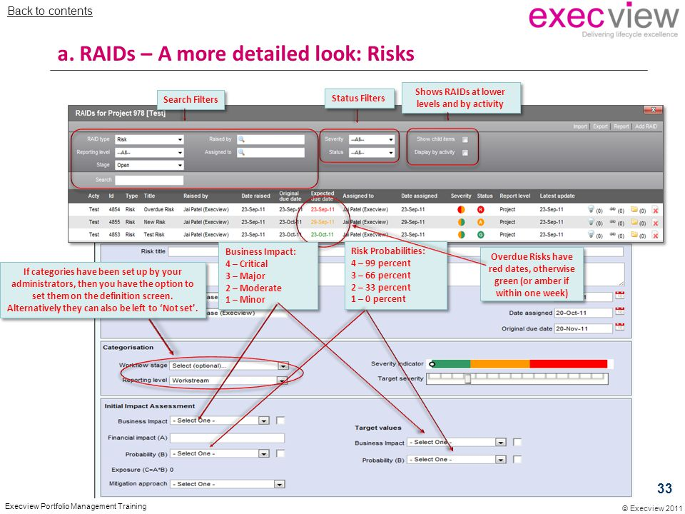 © Execview 2011 Execview Portfolio Management Training Search Filters Status Filters Shows RAIDs at lower levels and by activity Overdue Risks have re