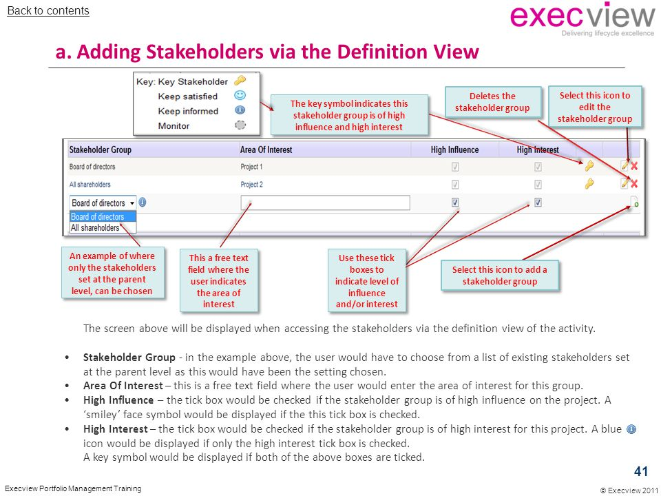 © Execview 2011 Execview Portfolio Management Training The screen above will be displayed when accessing the stakeholders via the definition view of t