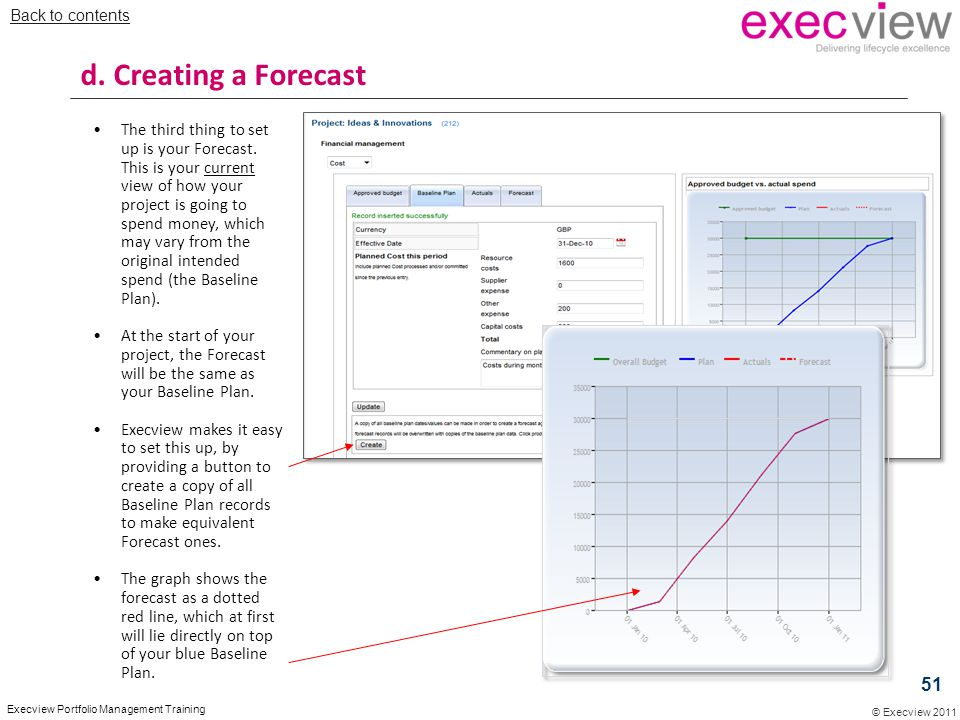© Execview 2011 Execview Portfolio Management Training 51 d. Creating a Forecast Back to contents