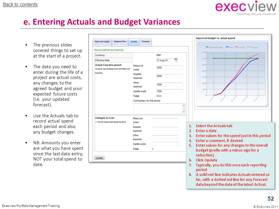 © Execview 2011 Execview Portfolio Management Training The previous slides covered things to set up at the start of a project. The data you need to en