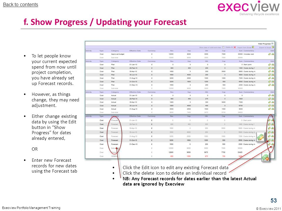 © Execview 2011 Execview Portfolio Management Training To let people know your current expected spend from now until project completion, you have alre