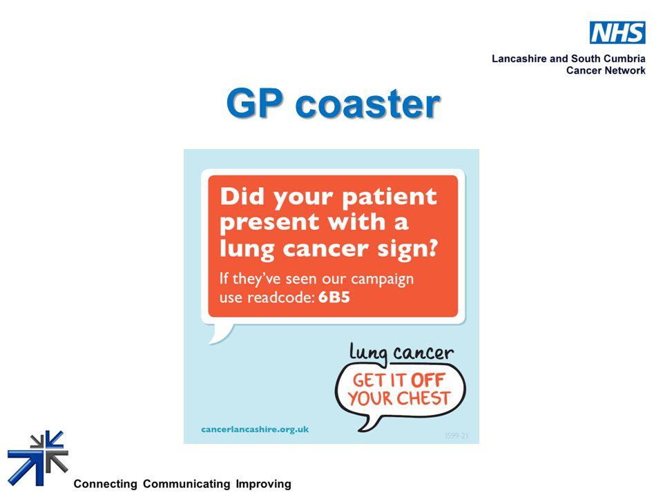 GP coaster