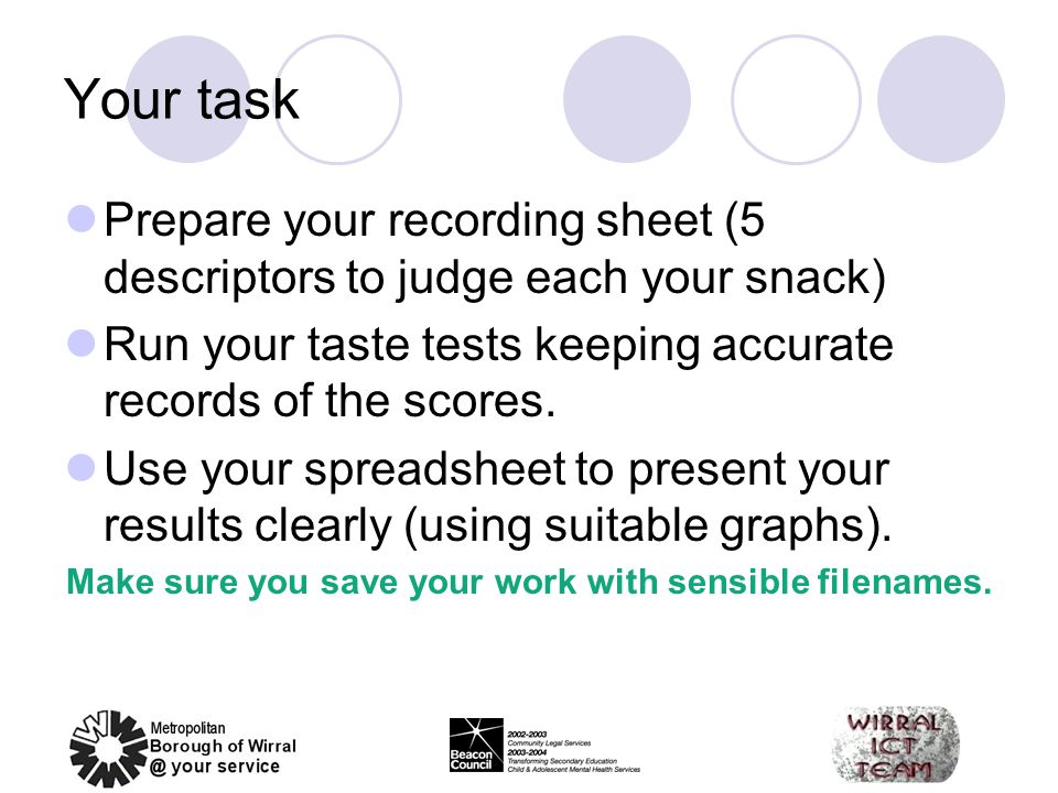 Your task Prepare your recording sheet (5 descriptors to judge each your snack) Run your taste tests keeping accurate records of the scores. Use your