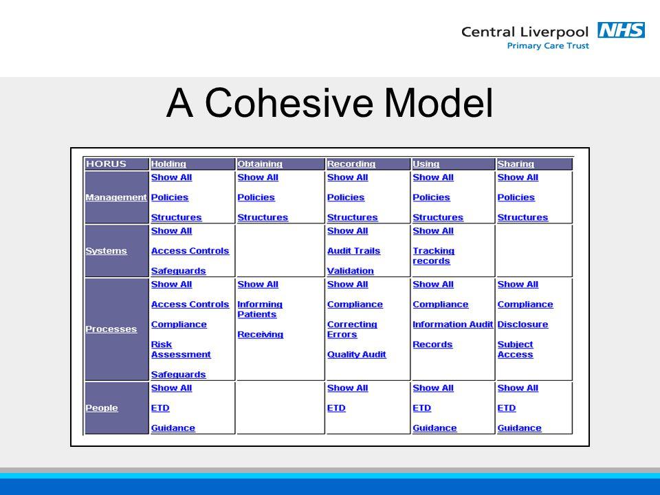A Cohesive Model