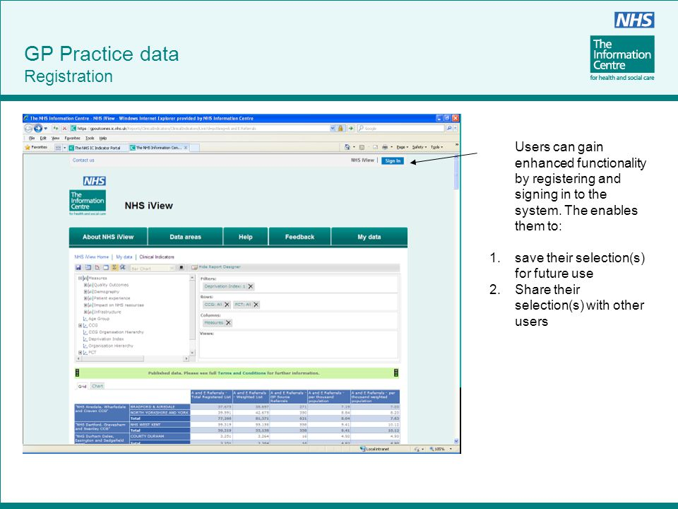 GP Practice data Registration Users can gain enhanced functionality by registering and signing in to the system. The enables them to: 1.save their sel