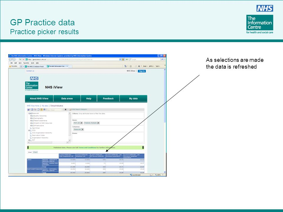 As selections are made the data is refreshed GP Practice data Practice picker results