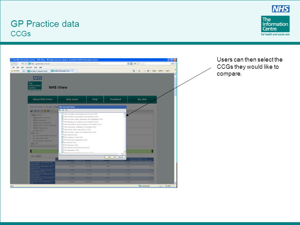 GP Practice data CCGs Users can then select the CCGs they would like to compare.