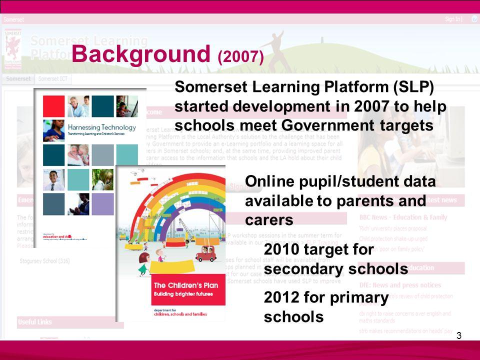 34 School SLP Website