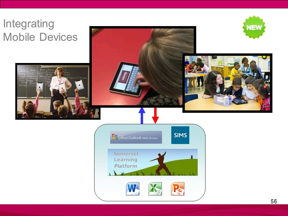 56 Integrating Mobile Devices