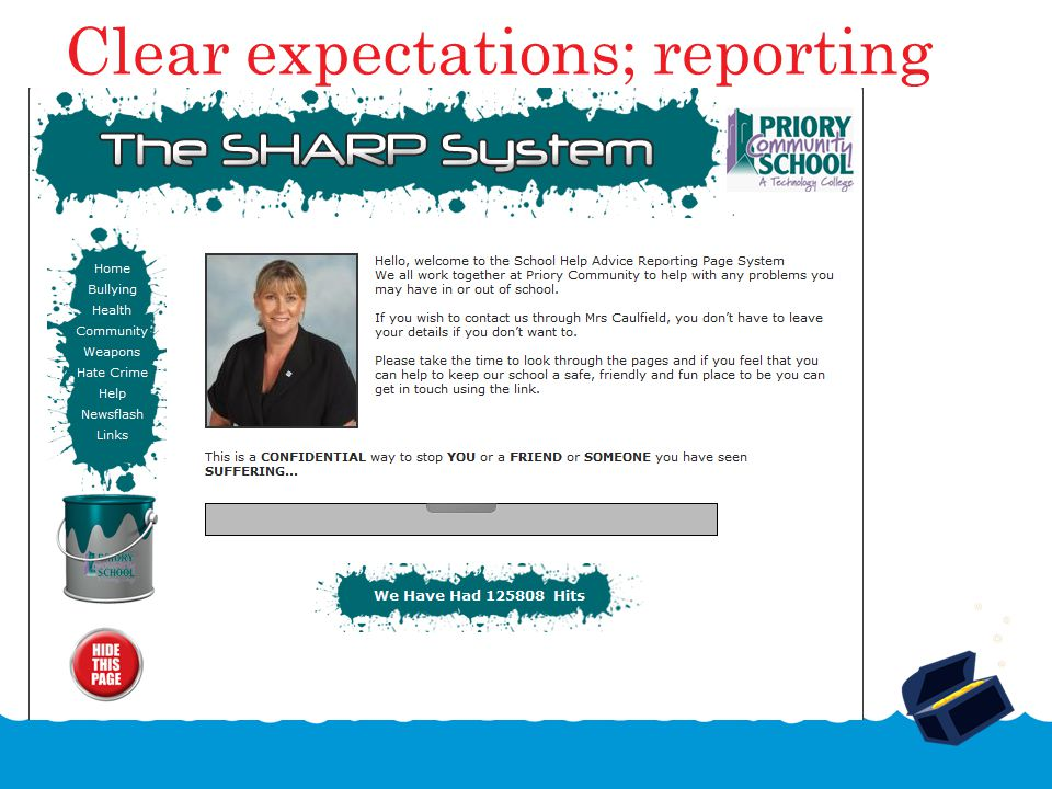 Clear expectations; reporting